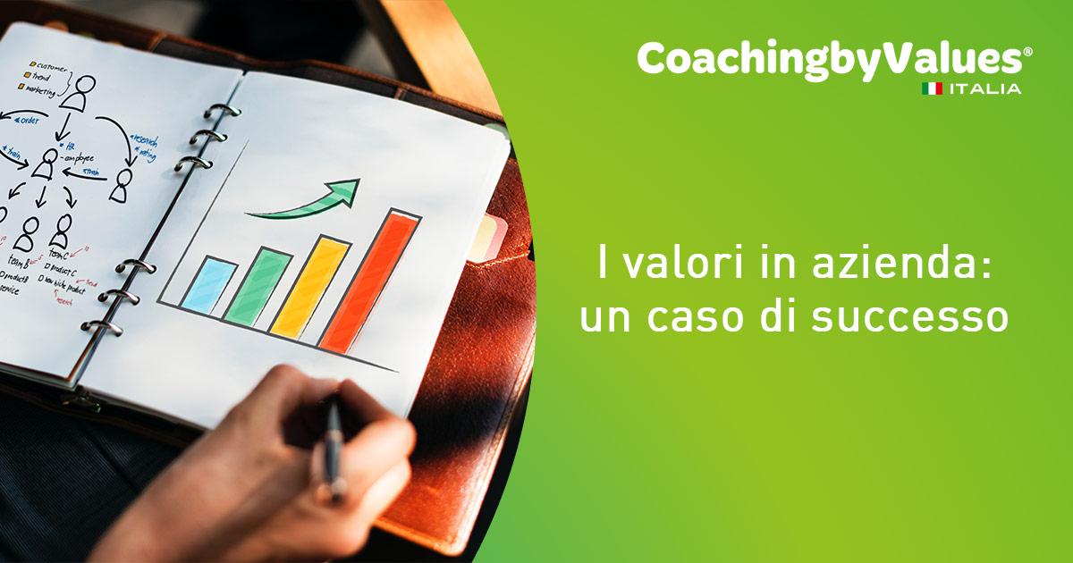 I valori in azienda: un caso di successo